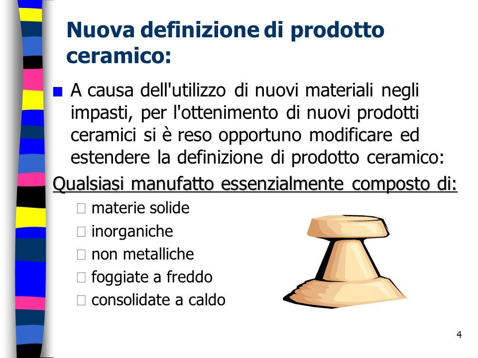 Nuova definizione di prodotto ceramico: