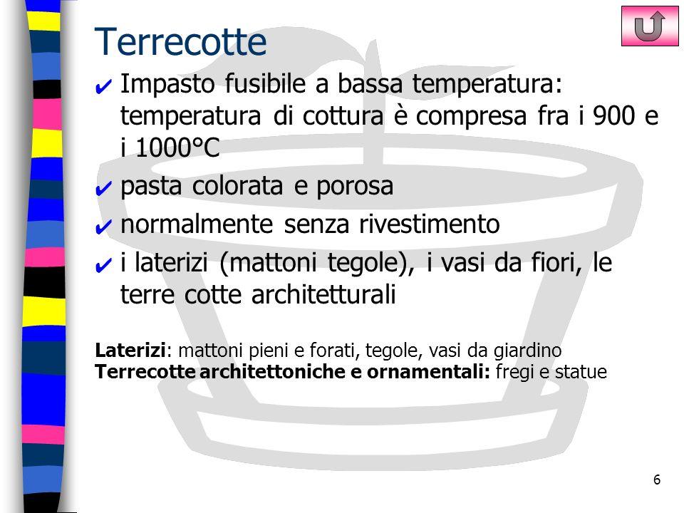 Terrecotte Impasto fusibile a bassa temperatura: temperatura di cottura è compresa fra i 900 e i 1000°C.