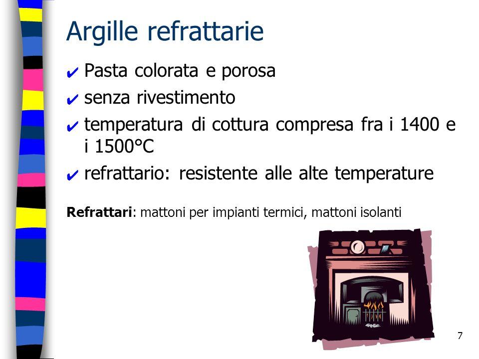 Argille refrattarie Pasta colorata e porosa senza rivestimento
