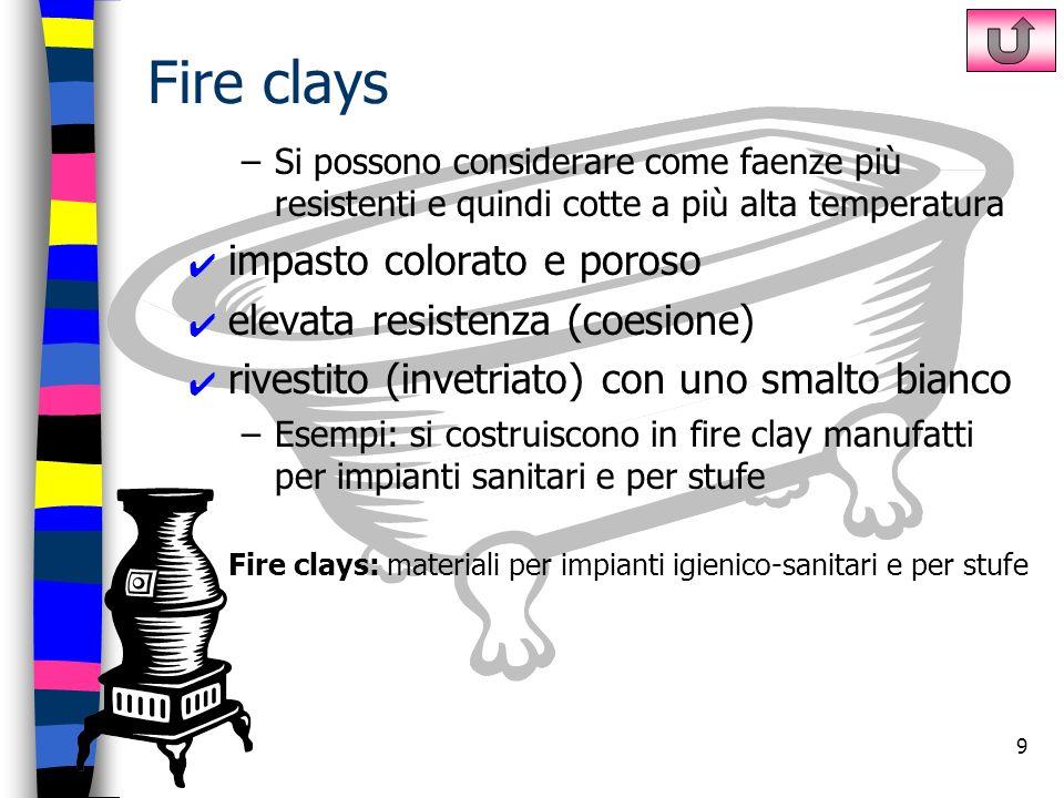 Fire clays impasto colorato e poroso elevata resistenza (coesione)