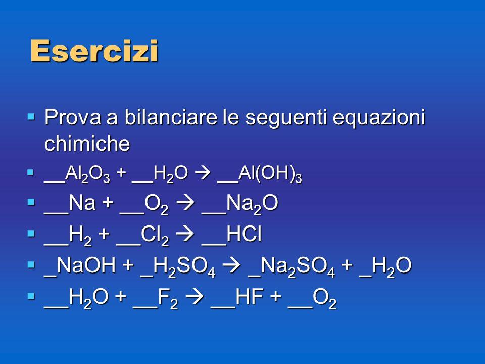 Esercizi Prova a bilanciare le seguenti equazioni chimiche