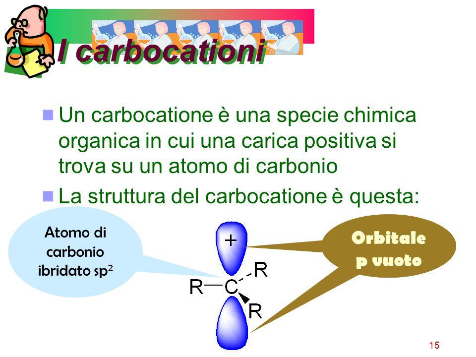 Atomo di carbonio ibridato sp2