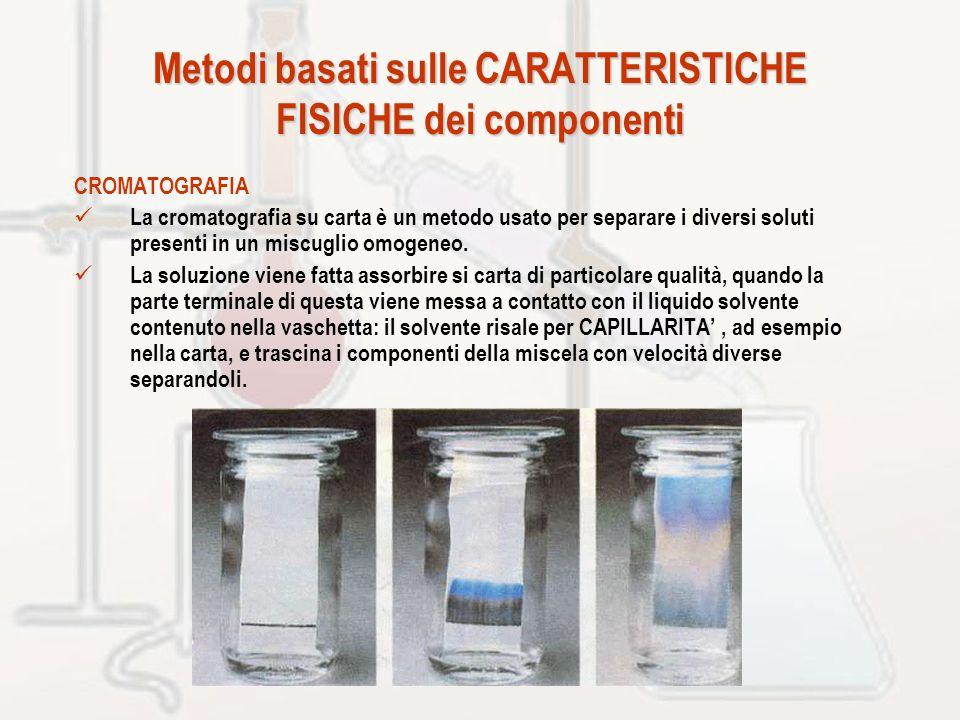 Metodi basati sulle CARATTERISTICHE FISICHE dei componenti