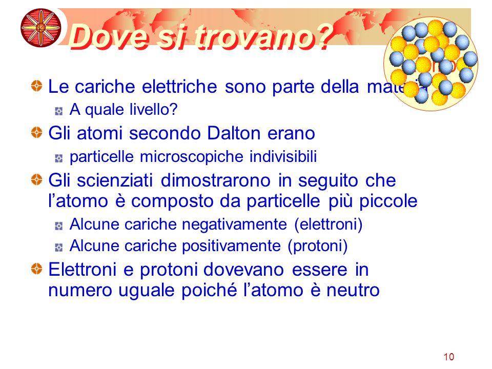 Dove si trovano Atomo Le cariche elettriche sono parte della materia
