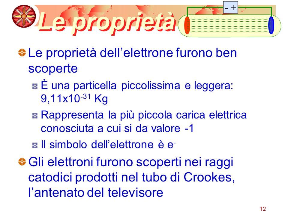 Le proprietà Le proprietà dell'elettrone furono ben scoperte