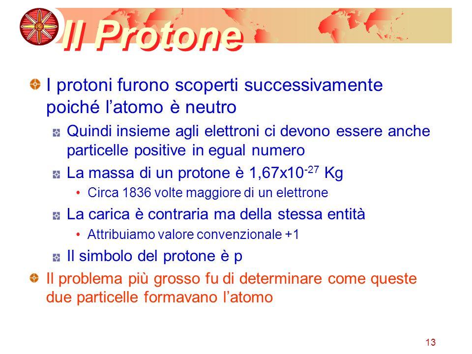 Il Protone I protoni furono scoperti successivamente poiché l'atomo è neutro.