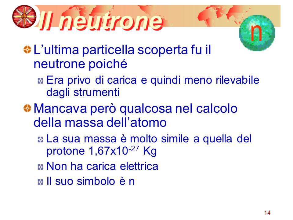n Il neutrone L'ultima particella scoperta fu il neutrone poiché