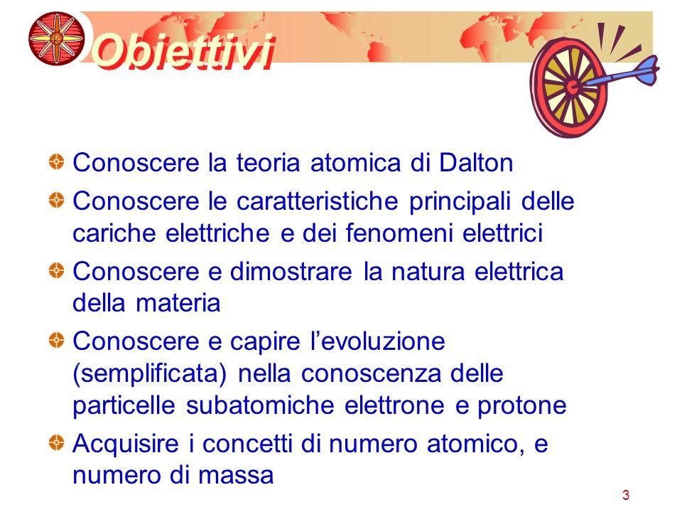 Obiettivi Conoscere la teoria atomica di Dalton