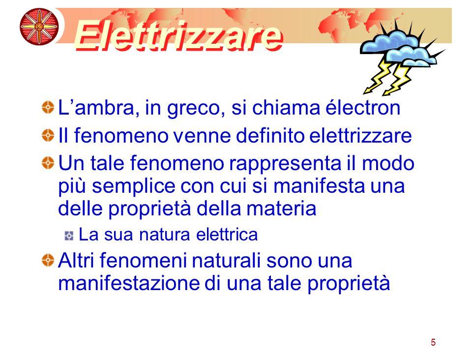 Elettrizzare L'ambra, in greco, si chiama électron