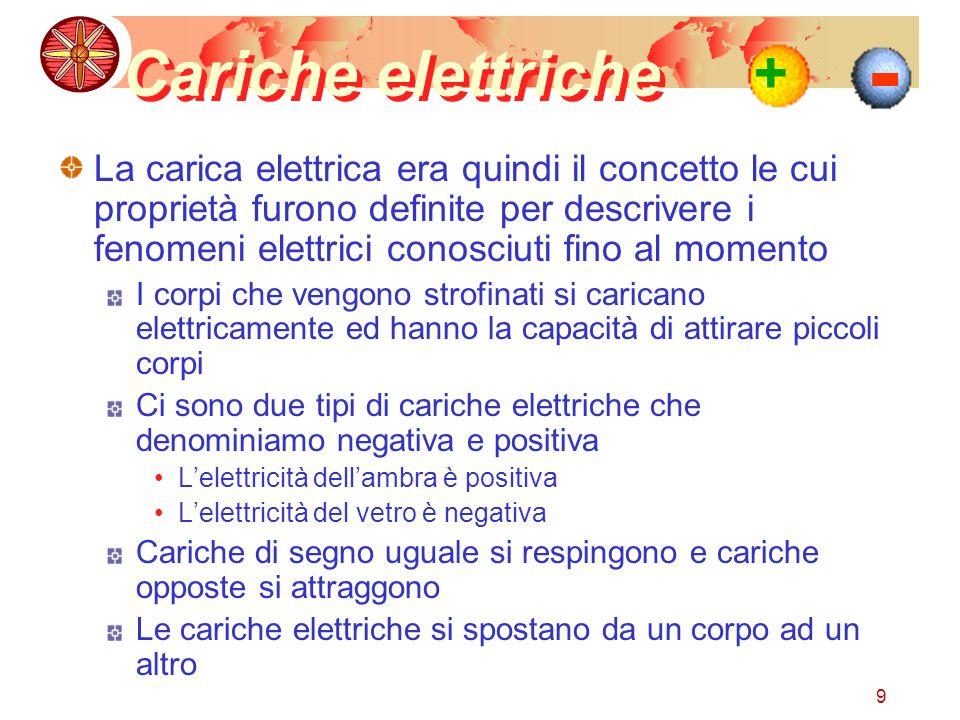 - Cariche elettriche. +