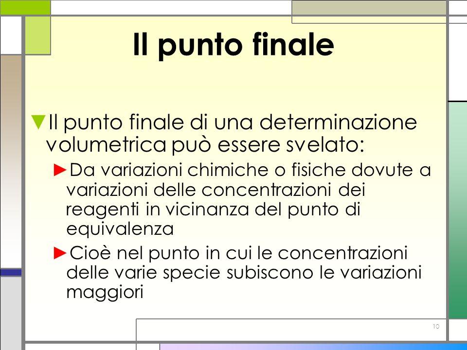 Il punto finale Il punto finale di una determinazione volumetrica può essere svelato: