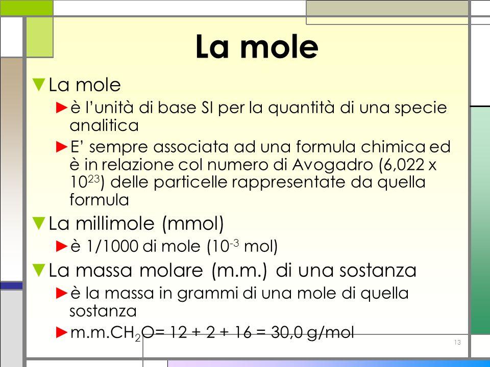 La mole La mole La millimole (mmol)