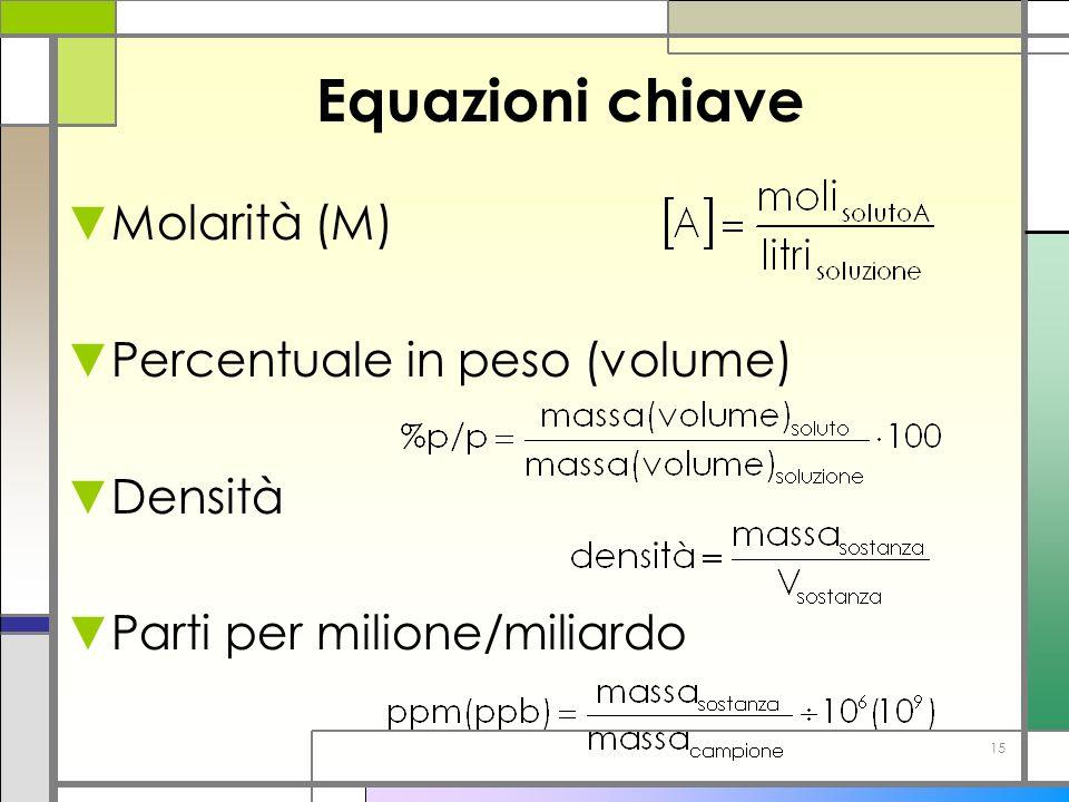 Equazioni chiave Molarità (M) Percentuale in peso (volume) Densità