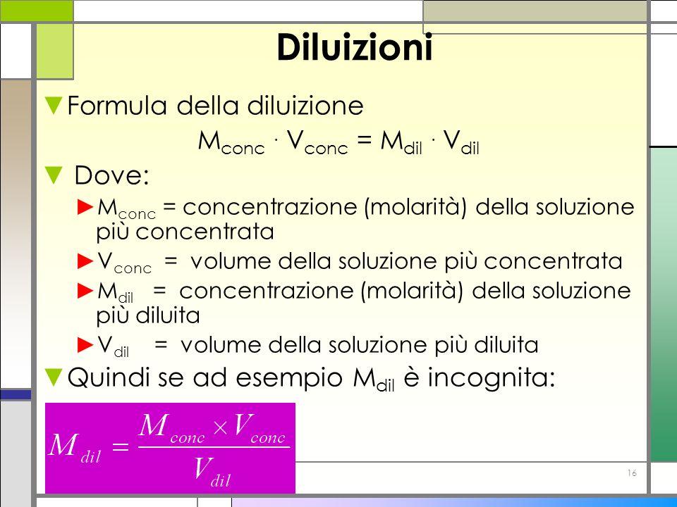 Diluizioni Formula della diluizione Mconc . Vconc = Mdil . Vdil Dove: