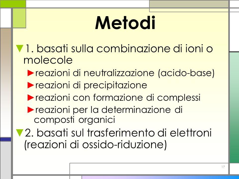Metodi 1. basati sulla combinazione di ioni o molecole