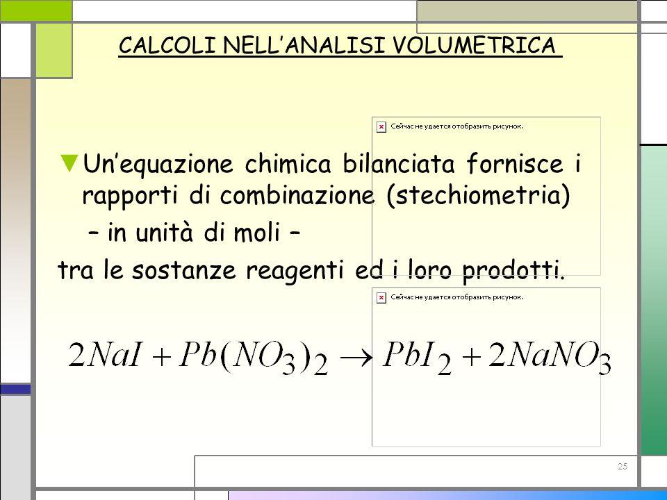 CALCOLI NELL'ANALISI VOLUMETRICA