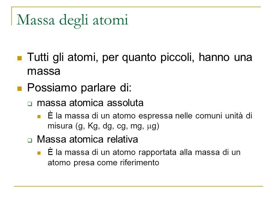 Massa degli atomi Tutti gli atomi, per quanto piccoli, hanno una massa