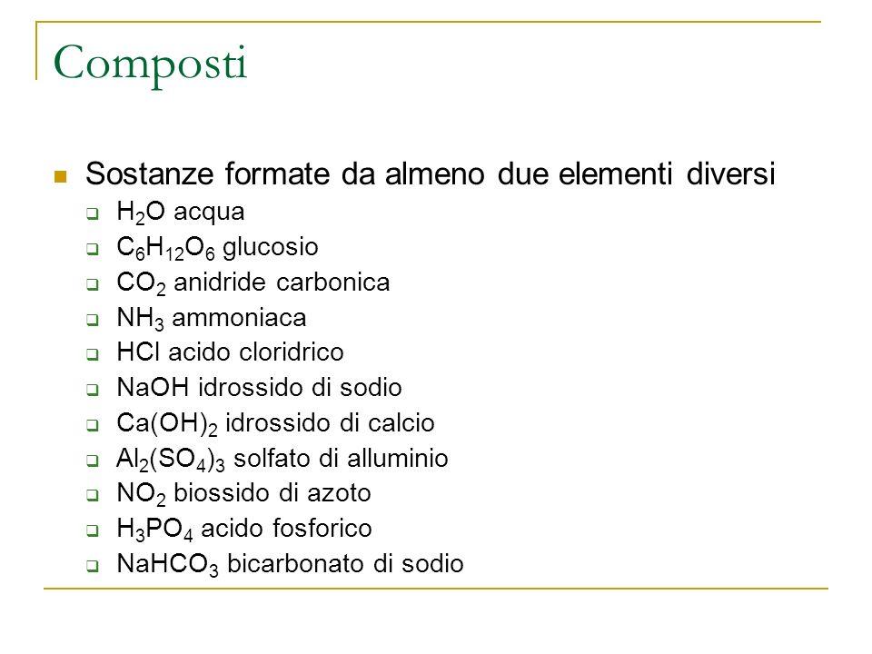 Composti Sostanze formate da almeno due elementi diversi H2O acqua