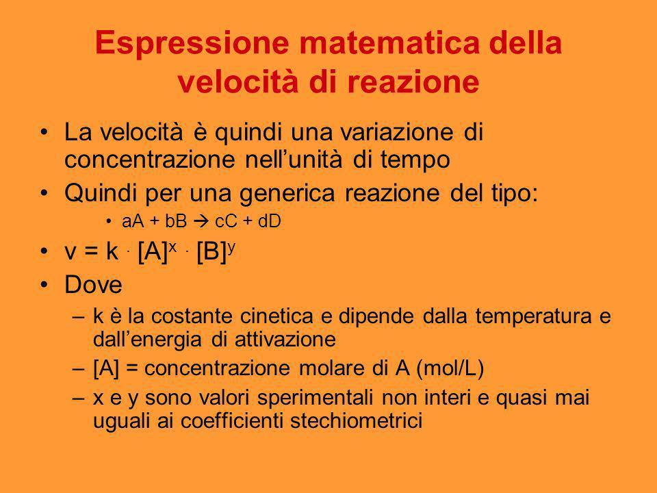 Espressione matematica della velocità di reazione