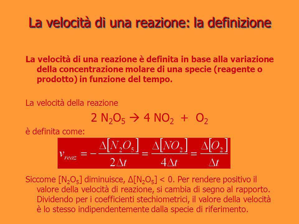 La velocità di una reazione: la definizione