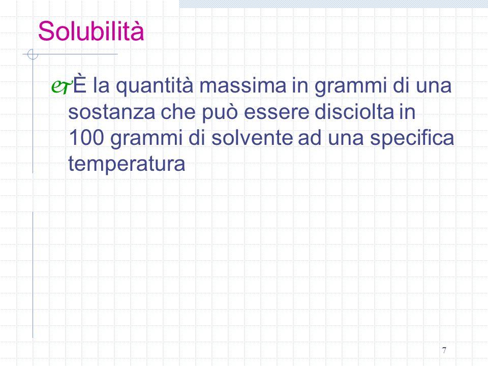 Solubilità È la quantità massima in grammi di una sostanza che può essere disciolta in 100 grammi di solvente ad una specifica temperatura.
