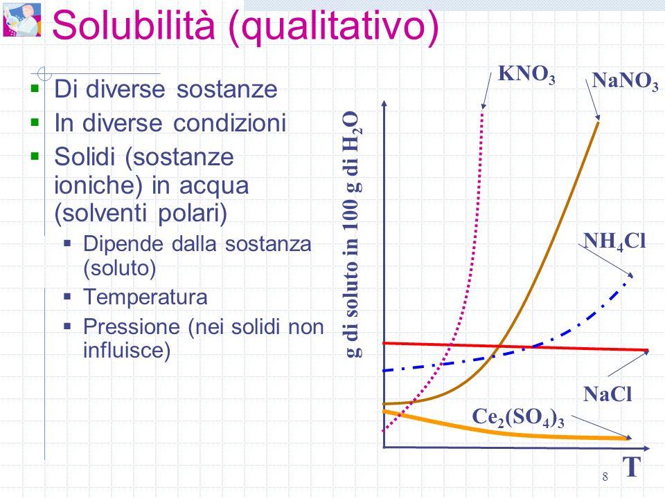 Solubilità (qualitativo)