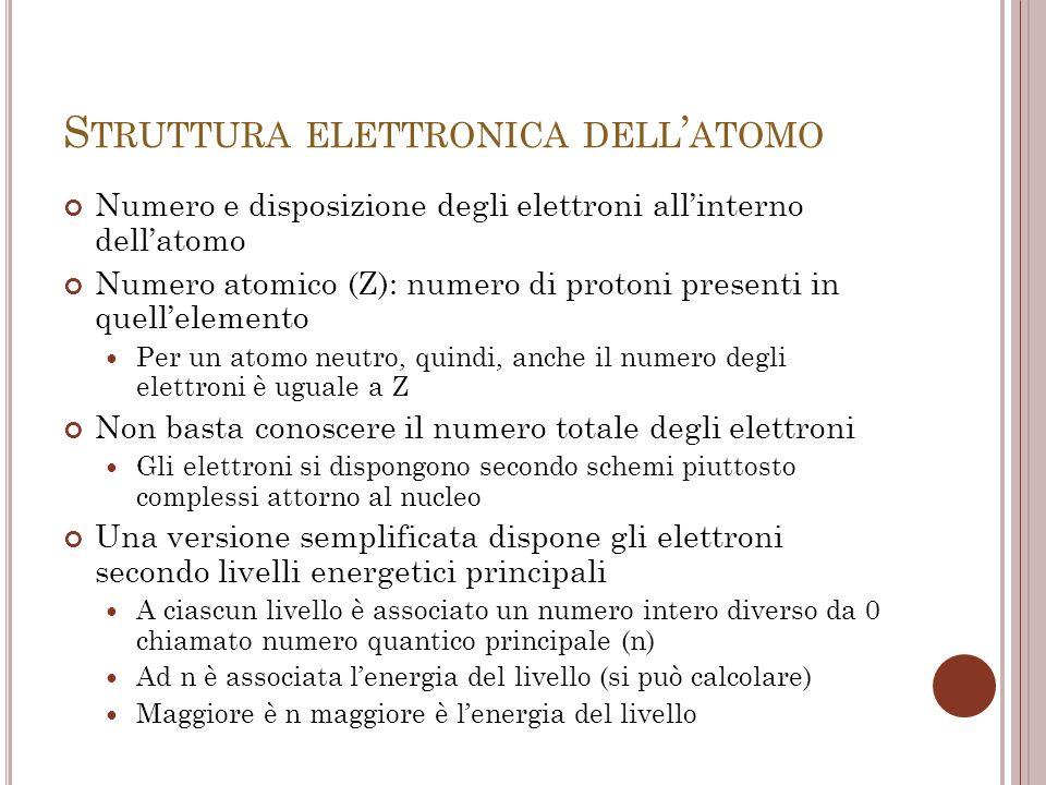 Struttura elettronica dell'atomo
