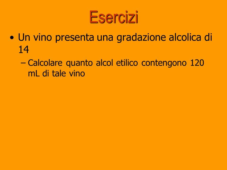 Esercizi Un vino presenta una gradazione alcolica di 14