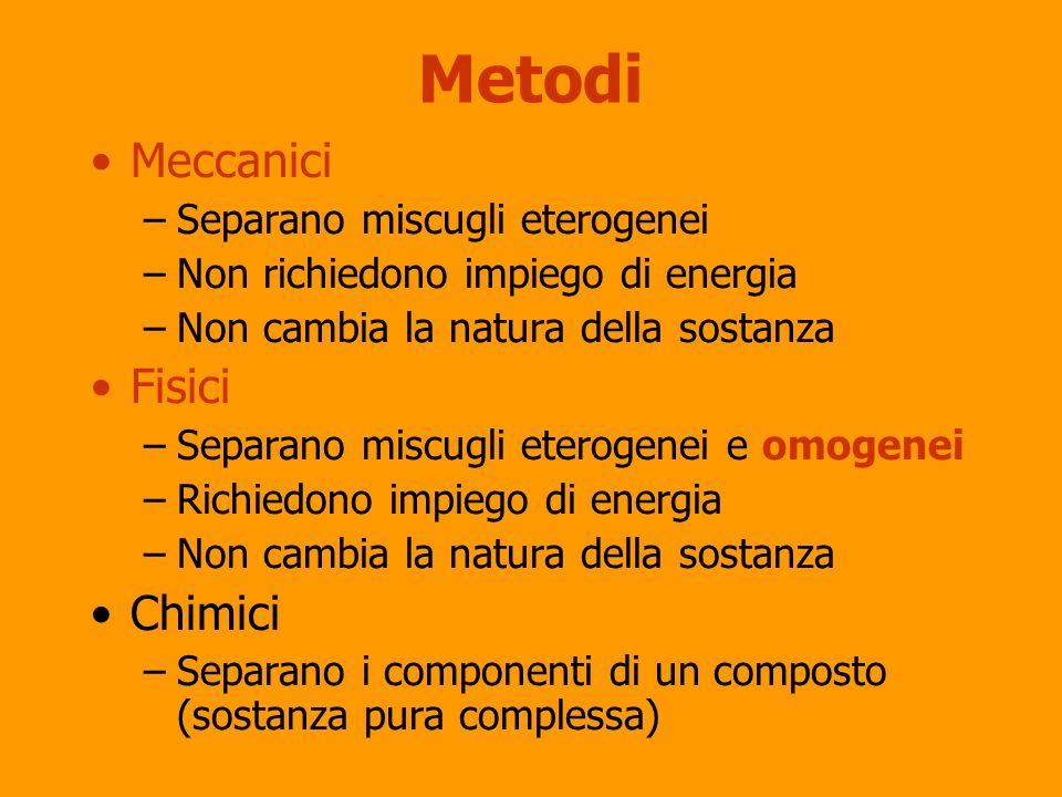 Metodi Meccanici Fisici Chimici Separano miscugli eterogenei