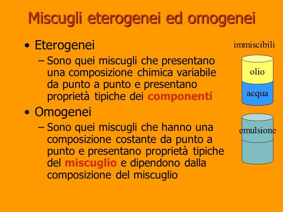 Miscugli eterogenei ed omogenei