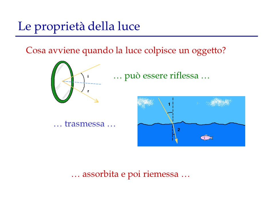 Le proprietà della luce