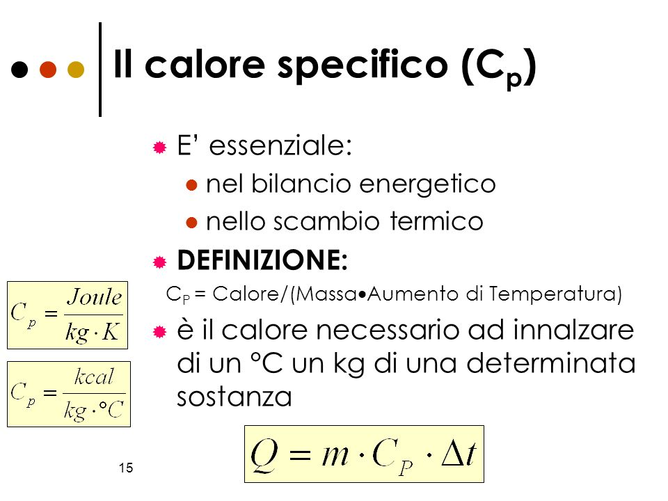 Il calore specifico (Cp)