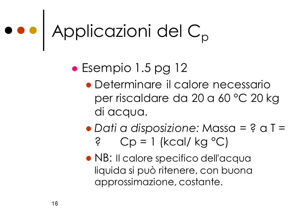 Applicazioni del Cp Esempio 1.5 pg 12