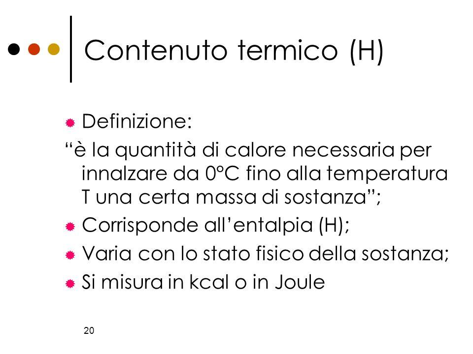 Contenuto termico (H) Definizione: