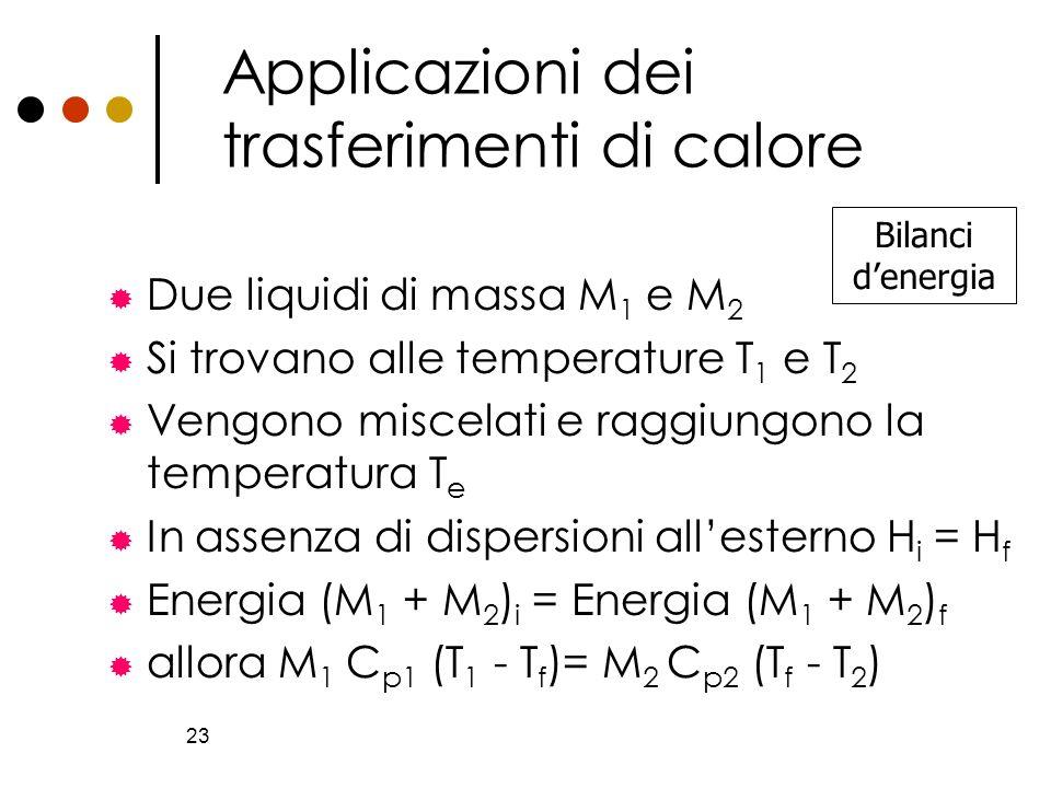 Applicazioni dei trasferimenti di calore