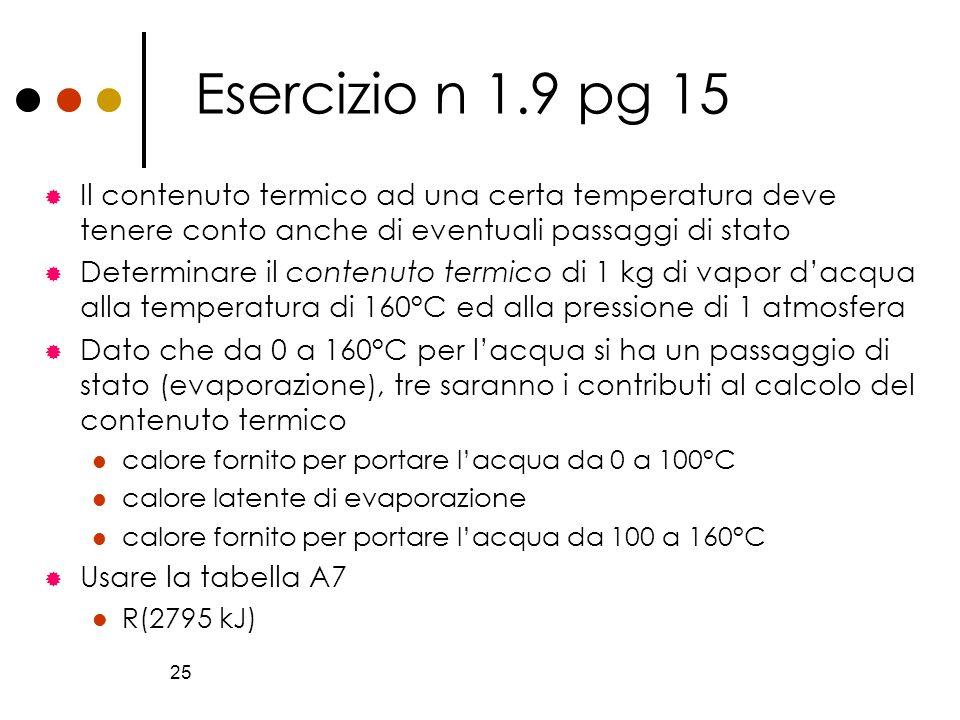 Esercizio n 1.9 pg 15 Il contenuto termico ad una certa temperatura deve tenere conto anche di eventuali passaggi di stato.
