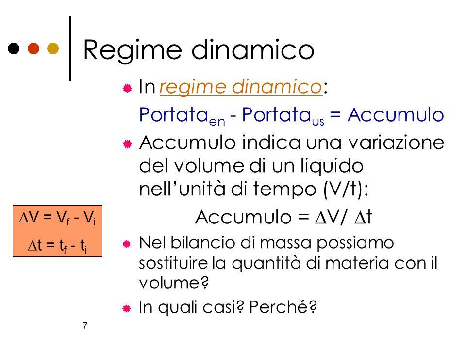 Regime dinamico In regime dinamico: Portataen - Portataus = Accumulo