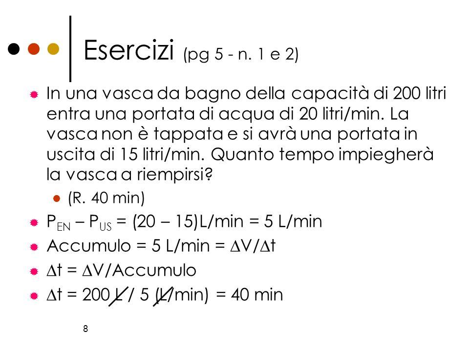 Esercizi (pg 5 - n. 1 e 2)