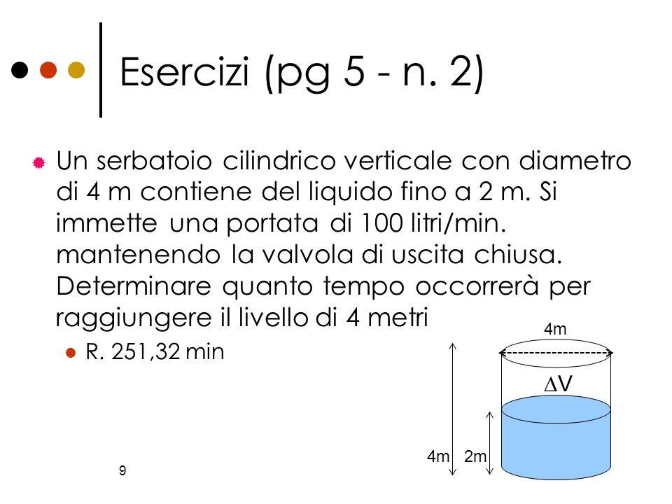 Esercizi (pg 5 - n. 2)