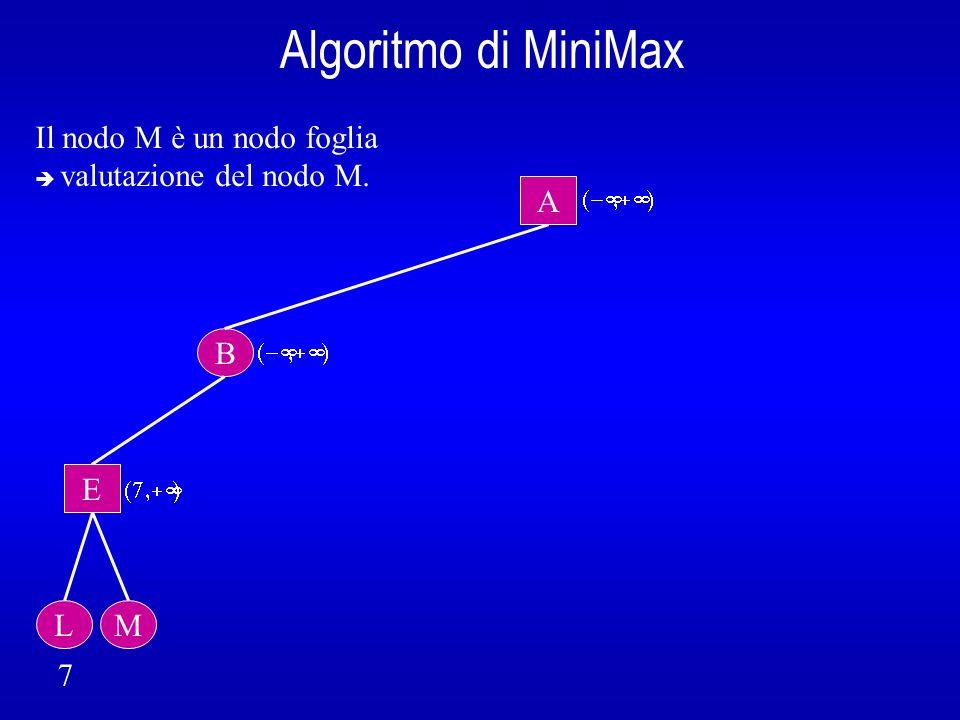 Algoritmo di MiniMax Il nodo M è un nodo foglia A B E L M 7 (-¥,+¥)