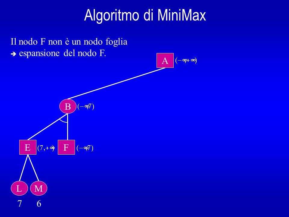 Algoritmo di MiniMax Il nodo F non è un nodo foglia A B E F L M 7 6