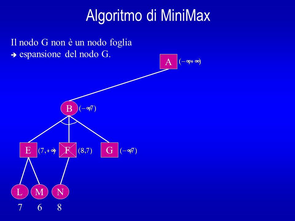 Algoritmo di MiniMax Il nodo G non è un nodo foglia A B E F G L M N