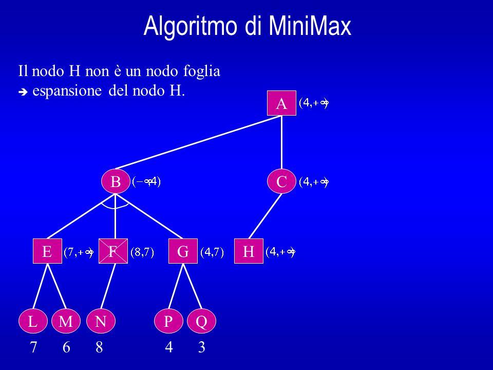 Algoritmo di MiniMax Il nodo H non è un nodo foglia A B C E F G H L M