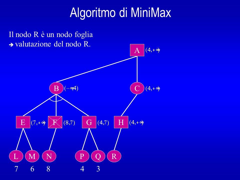 Algoritmo di MiniMax Il nodo R è un nodo foglia A B C E F G H L M N P