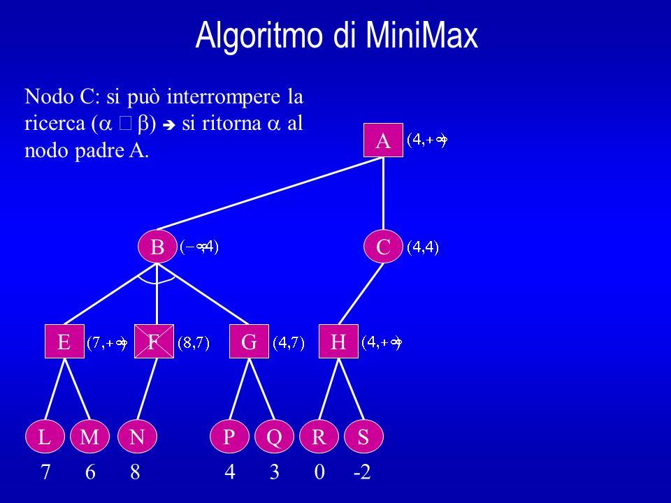 Algoritmo di MiniMax Nodo C: si può interrompere la
