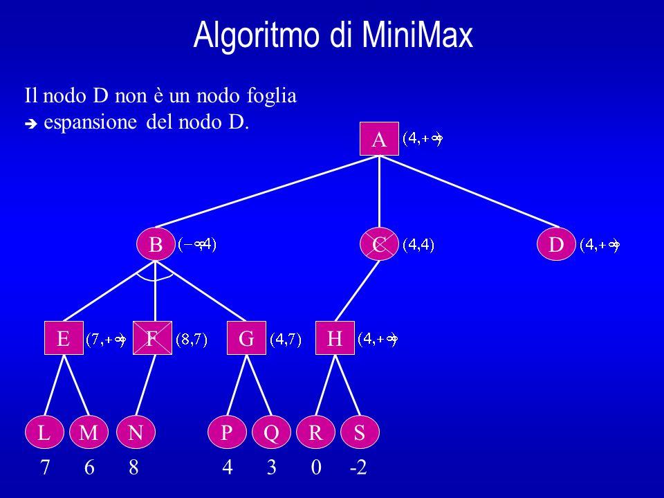 Algoritmo di MiniMax Il nodo D non è un nodo foglia A B C D E F G H L