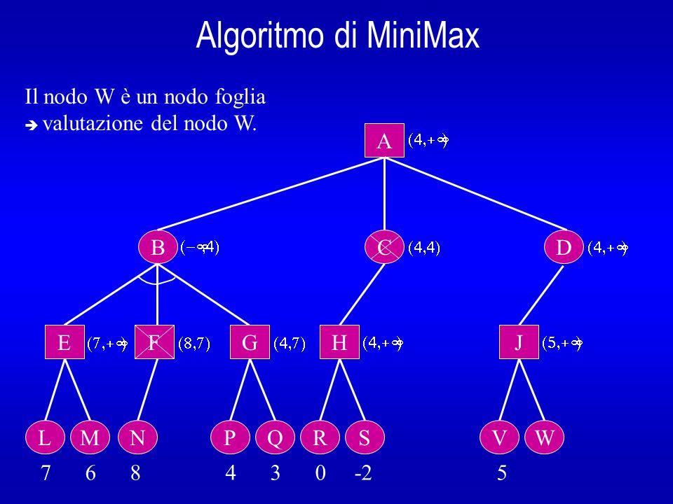 Algoritmo di MiniMax Il nodo W è un nodo foglia A B C D E F G H J L M