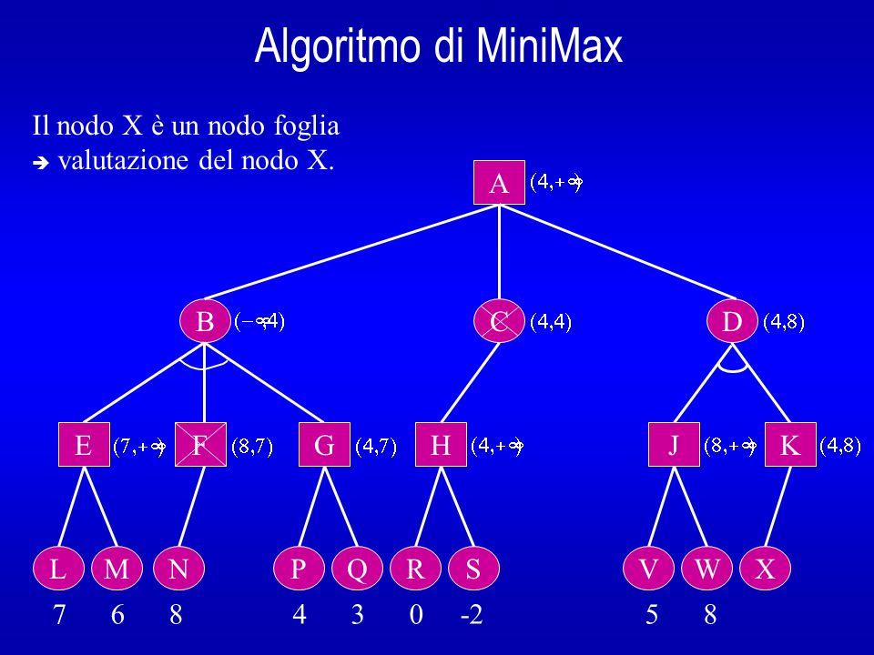Algoritmo di MiniMax Il nodo X è un nodo foglia A B C D E F G H J K L
