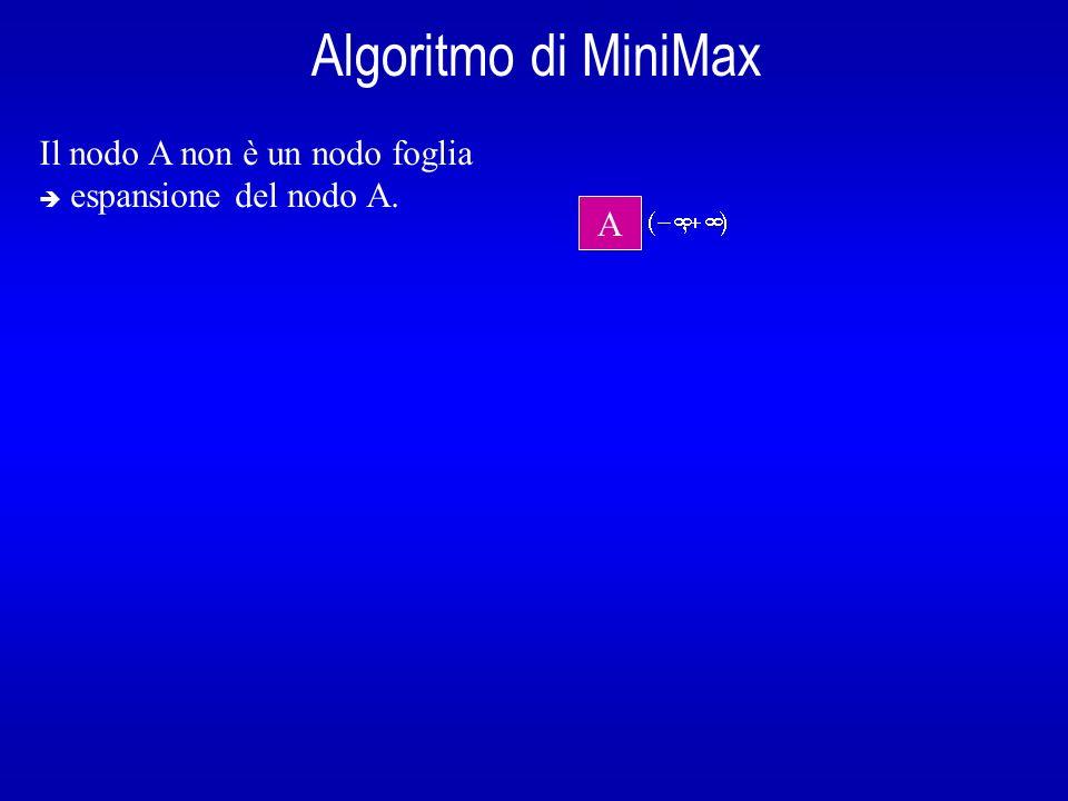Algoritmo di MiniMax Il nodo A non è un nodo foglia A (-¥,+¥)