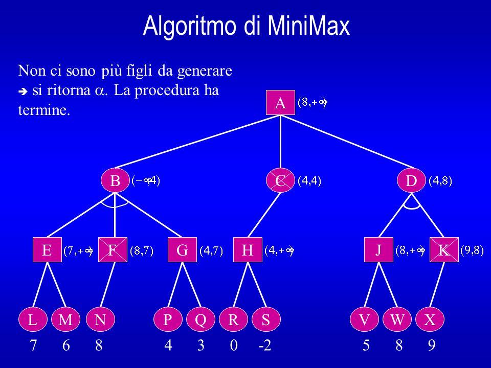 Algoritmo di MiniMax Non ci sono più figli da generare termine. A B C